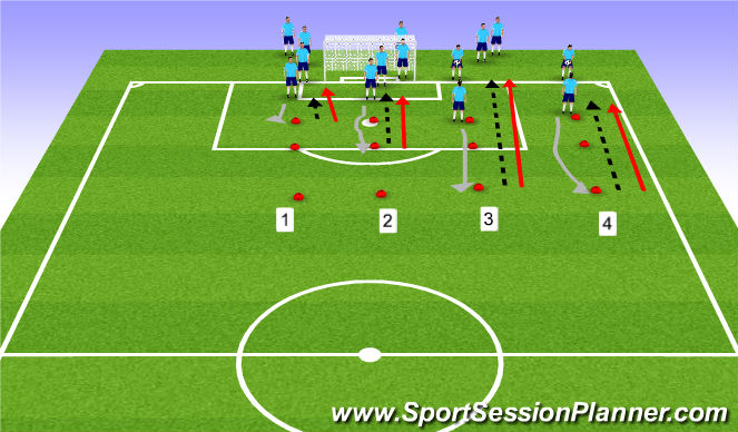 Football/Soccer Session Plan Drill (Colour): Dribble-Pass