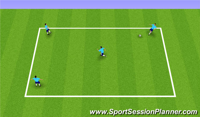 Football/Soccer Session Plan Drill (Colour): My 1st Rondo