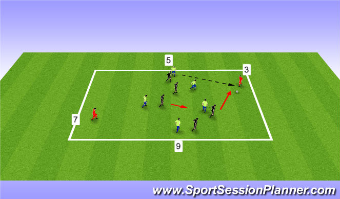 Football/Soccer Session Plan Drill (Colour): 5v5+2 pos play