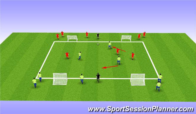 Football/Soccer Session Plan Drill (Colour): 3v3+2 Street Soccer