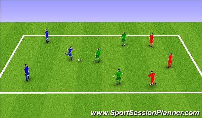 Football/Soccer Session Plan Drill (Colour): Global - 3v3v3