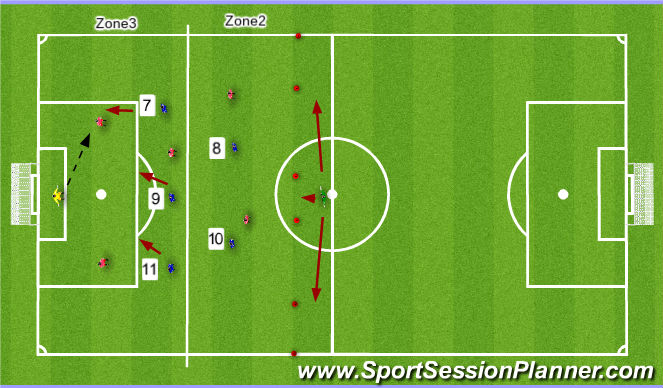 Football/Soccer Session Plan Drill (Colour): Phase2: Orintation Phase