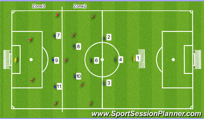 Football/Soccer Session Plan Drill (Colour): Phase3: Learning