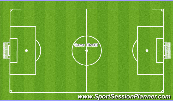 Football/Soccer Session Plan Drill (Colour): Phase4: Implementation