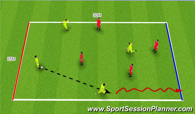 Football/Soccer Session Plan Drill (Colour): TR 1