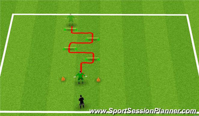 Football/Soccer Session Plan Drill (Colour): Hurdle