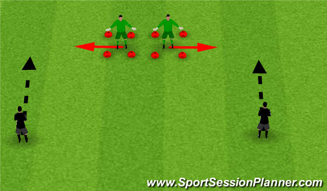 Football/Soccer Session Plan Drill (Colour): 1 Step