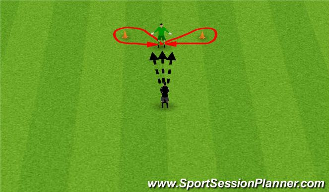 Football/Soccer Session Plan Drill (Colour): Move & set