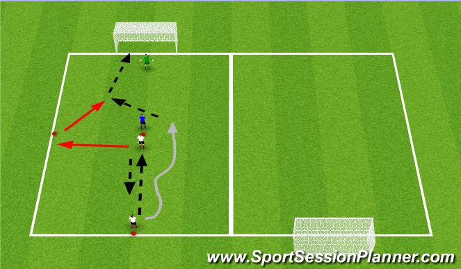Football/Soccer Session Plan Drill (Colour): 2v1 to Big Goal