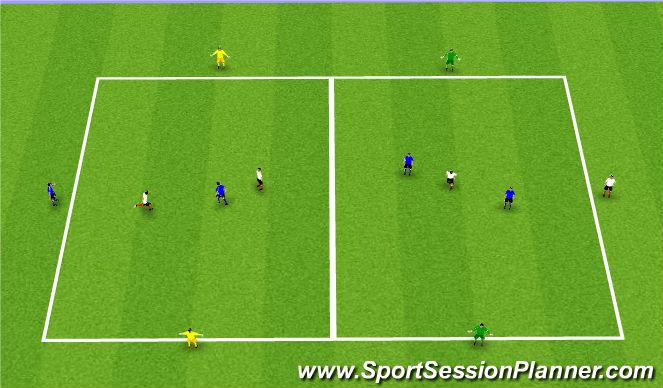 Football/Soccer Session Plan Drill (Colour): 2v1+2