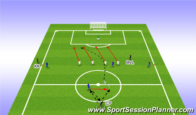Football/Soccer Session Plan Drill (Colour): Anticipate Long Ball In Behind