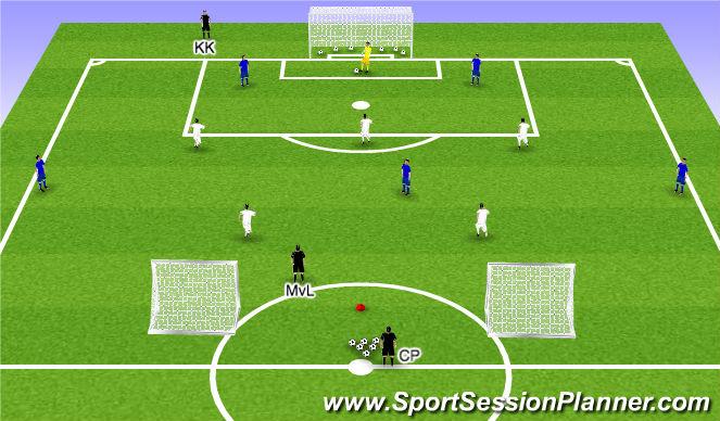 Football/Soccer Session Plan Drill (Colour): Pressing Att. 3rd