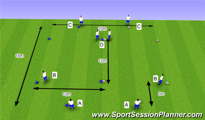 Football/Soccer Session Plan Drill (Colour): O12 - W36 (1) - H6 Balaanname en traptechniek