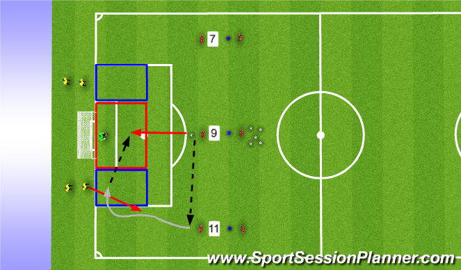 Football/Soccer Session Plan Drill (Colour): Zone 2 (2)