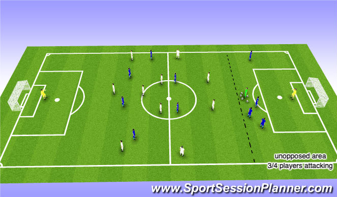 Football/Soccer Session Plan Drill (Colour): counter attack game