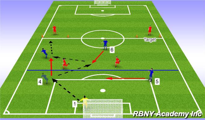 Football/Soccer Session Plan Drill (Colour): Exercise 1 - 4v2