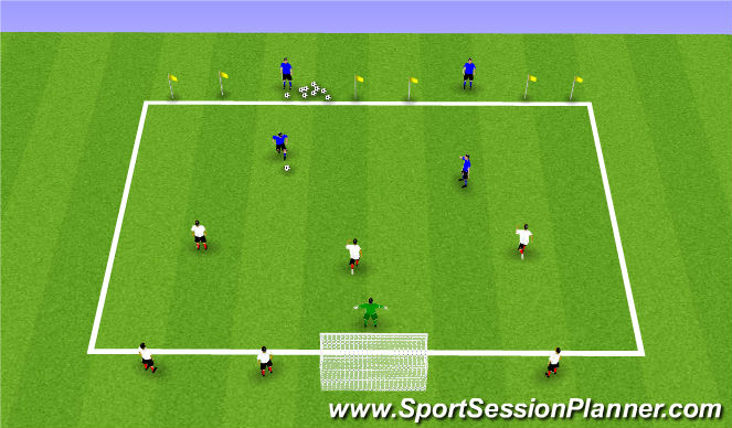 Football/Soccer Session Plan Drill (Colour): 2v3+GK Low Zone Transition