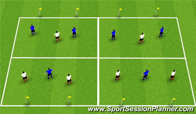 Football/Soccer Session Plan Drill (Colour): 2v1 to 2v1
