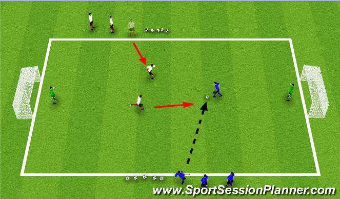 Football/Soccer Session Plan Drill (Colour): 2v1 Trans from Att to Def in Low Zone