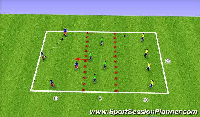 Football/Soccer Session Plan Drill (Colour): Pass through Centre