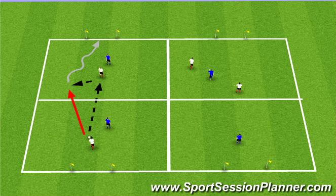 Football/Soccer Session Plan Drill (Colour): 1v1 to 2v1