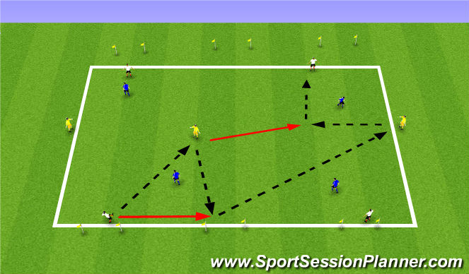 Football/Soccer Session Plan Drill (Colour): 4v4+3 to Small Gates
