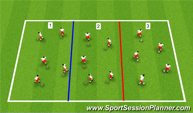 Football/Soccer Session Plan Drill (Colour): Knockout Ladder