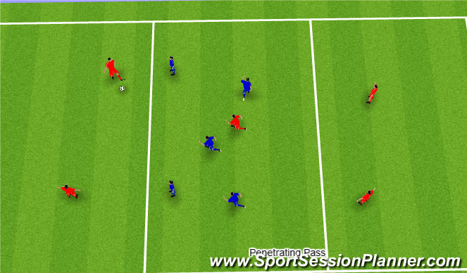 Football/Soccer Session Plan Drill (Colour): Penetrating Pass Exercise