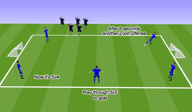 Football/Soccer Session Plan Drill (Colour): Press 2 Transition