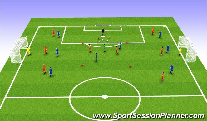 Football/Soccer Session Plan Drill (Colour): Elon