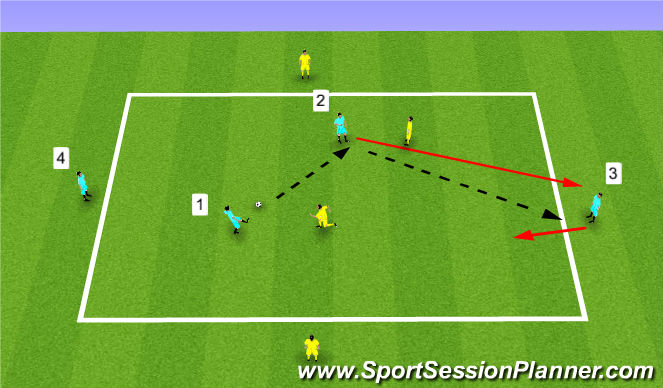 Football/Soccer Session Plan Drill (Colour): In/Out