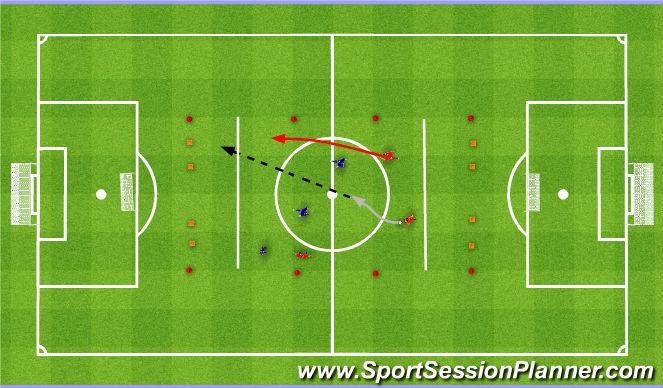 Football/Soccer Session Plan Drill (Colour): 3v3 z i bez Bramkarza.