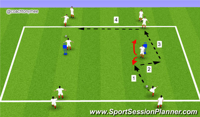 Football/Soccer Session Plan Drill (Colour): Warm Up (Extension)