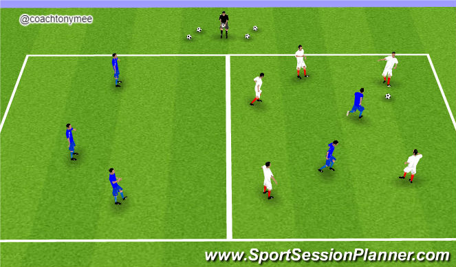 Football/Soccer Session Plan Drill (Colour): Press and Transition