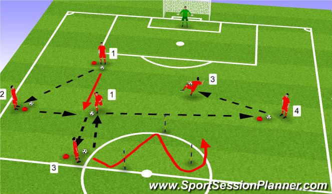 Football/Soccer Session Plan Drill (Colour): Main Drill