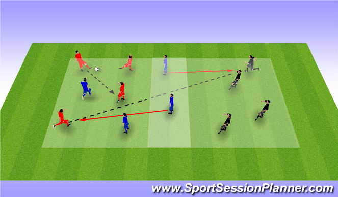 Football/Soccer Session Plan Drill (Colour): IP Switching Play