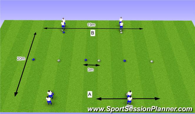 Football/Soccer Session Plan Drill (Colour): O10 - W36 (2) - H5 Schijn- en passeerbewegingen