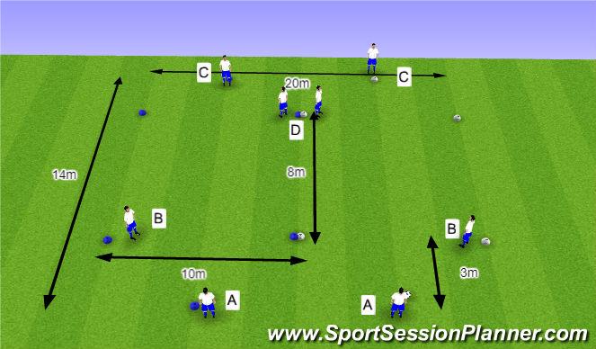 Football/Soccer Session Plan Drill (Colour): O10 - W36 (2) - H6 Balaanname en traptechniek
