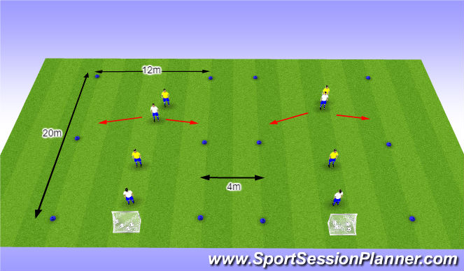 Football/Soccer Session Plan Drill (Colour): O10 - W36 (2) - Opbouwen