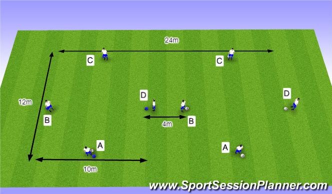 Football/Soccer Session Plan Drill (Colour): O10 - W37 (2) - H6 Balaanname en traptechniek