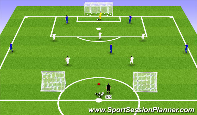 Football/Soccer Session Plan Drill (Colour): Pressing Att. 3rd