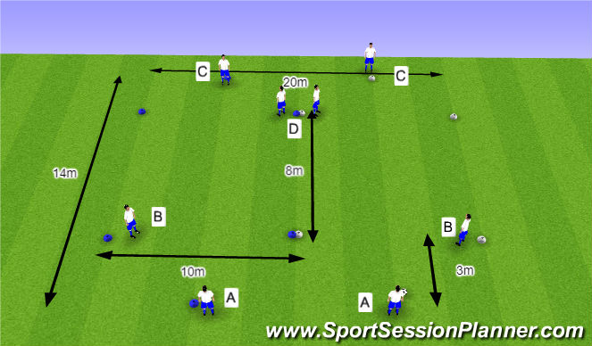 Football/Soccer Session Plan Drill (Colour): O10 - W38 (2) - H6 Balaanname en traptechniek