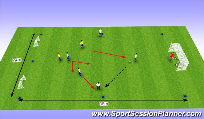 Football/Soccer Session Plan Drill (Colour): O10 - W38 (2) - Verstoren van de opbouw