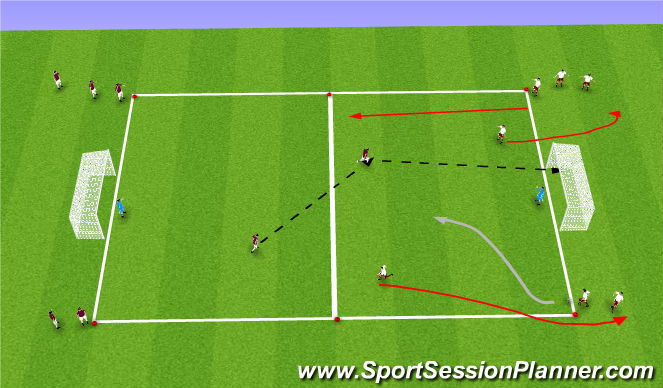 Football/Soccer Session Plan Drill (Colour): Flying Changes Fil
