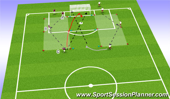 Football/Soccer Session Plan Drill (Colour): Shooting Activity Mike