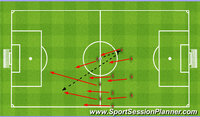 Football/Soccer Session Plan Drill (Colour): Kick off. Rozpoczęcie.