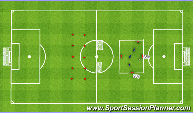 Football/Soccer Session Plan Drill (Colour): Playing out 4v3 and transition from defence to attack 3v2+1.