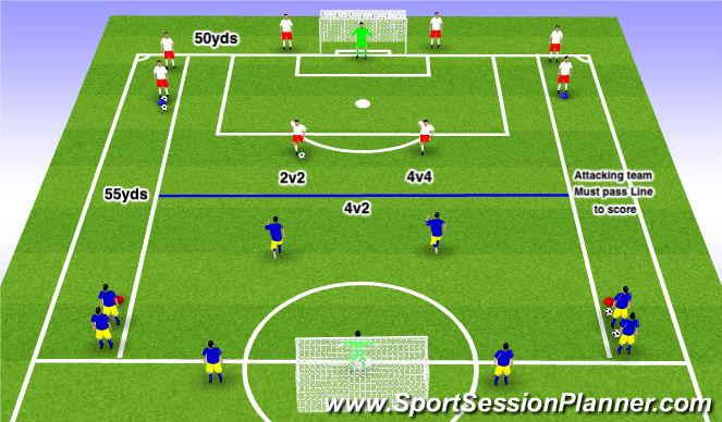 Football/Soccer Session Plan Drill (Colour): Attacking Transition - 2v2-4v4