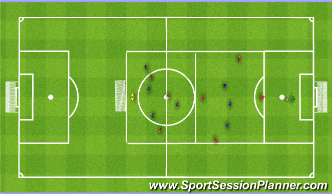 Football/Soccer Session Plan Drill (Colour): Playing out from the back 4v3 to 7v7. Wyprowadzenie piłki 4v3 do 7v7.