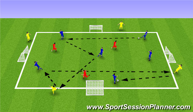 Football/Soccer Session Plan Drill (Colour): Activity 1